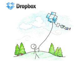 Cómo compartir archivos y carpetas a través de Dropbox