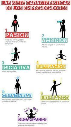 AHORA, Soluciones Empresariales.   www.ahorasoluciona.com.mx      Las Siete Caracteristicas de los Emprendedores