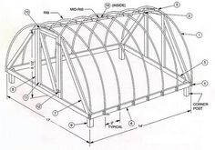 Found the plans for the hoophouse I found in a bramble in the back yard. Someone had sense to make the frame out of metal, so all I have to do is replace the wood supports that rotted.