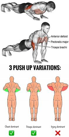 Cardio and Ripped Abs Why So Important To You? Sixpack Workout, Push Workout, Aerobics Workout, Gym Workout Tips, Planet Fitness Workout, Sport Fitness, Mens Fitness, Chest Workout For Men, Chest Workouts