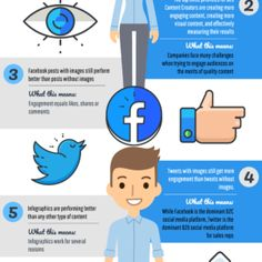 7 Digital Marketing Trends To Keep in Mind During 2017 [Infographic]