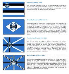 Bandeiras do Gremio