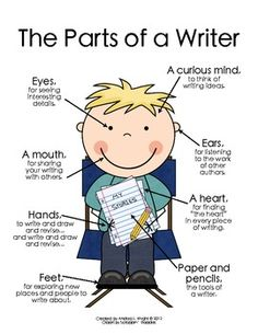Poster:  The Parts of a Writer (Boy Version)  $1.00