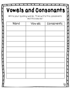 Activity for learning how to spell the word and all the vowels and consonants in the word.