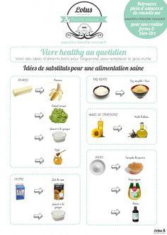 Comment remplacer facilement le sucre et le gras dans son alimentation ? #mangersain #eatclean #fitfrenchies #sucre #alimentation #regime
