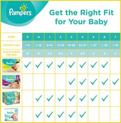 19 Best Of How Many Diapers Per Month Chart