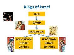 Growing Kids in Grace: Kings: Jeroboam and the Golden Calves