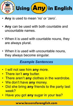 Using Any, Definition and Examples in English - Lessons For English Teach English To Kids, Kids English, Learn English Grammar, English Vocabulary Words, English Language Learning, English Lessons, English Words, Teaching English, Good Grammar
