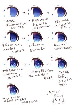 63 New Ideas Drawing Tutorial Anime Eyes Eye Drawing Tutorials, Digital Painting Tutorials, Digital Art Tutorial, Art Tutorials, Drawing Skills, Drawing Tips, Drawing Reference, Anatomy Reference, Pose Reference