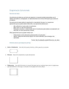 Temas de la materia de Programación Estructurada
