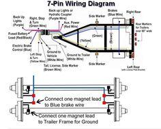 7 Pin Trailer Plug Wiring Diagram Diagram Pinterest Rv