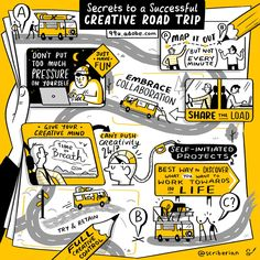 Mind Maps 851391504542684463 - Scriberia Ltd(Scriberian Citizen)さん Mind Map Design, Ok Design, Layout Design, Idea Generation Techniques, Mind Map Art, Mind Maps, Visual Note Taking, Sketch Notes, Business Plan Template
