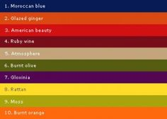 Pantone's hot colors for 2012