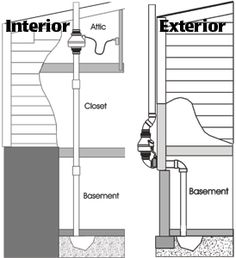 radon gas mitigation system drawings scanned from epa s