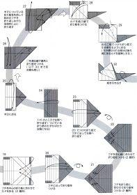 Si estáis aburrid@s de hacer el típico avioncito, aquí tenéis los diagramas para que pleguéis uno un poco más complejo, se trata del F/A-18...