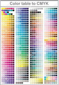 Illustration of Color table Pantone to CMYK. Color print test page. Illustration CMYK colors for print. Vector color palette vector art, clipart and stock vectors. Pantone Cmyk, Cmyk Color Chart, Pantone Color Chart, Pantone Colour Palettes, Color Mixing Chart, Skin Color Palette, Color Palette Challenge, Color Psychology, Psychology Meaning