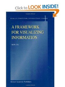 A Framework for Visualizing Information (Human-Computer Interaction Series) by E.H. Chi. $129.00. 171 pages. Publisher: Springer; 2002 edition (September 30, 2002). Series - Human-Computer Interaction Series (Book 1). Publication: September 30, 2002