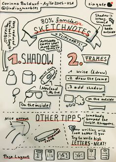 Here some great tips from Corinna Baldauf .   Taking notes helps me stay focused on a topic. (M...