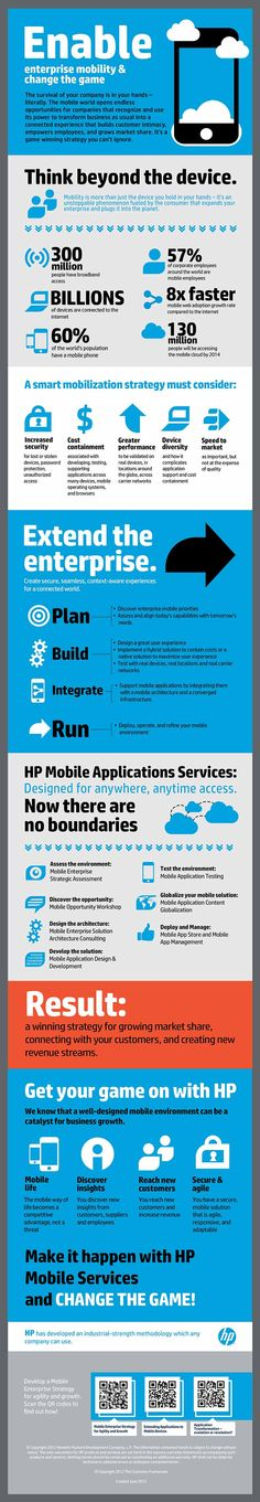 Enterprise Mobility - an overview