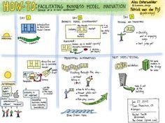 Alex Ostelwalder & Patrick van der Pijl: How-to Faciliting Businees model Innovation