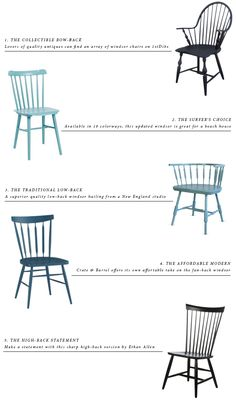 Design Icon: The Windsor Chair