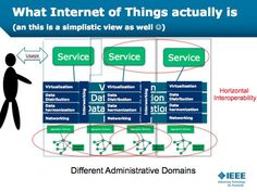 """IEEE IoT on Twitter: """"And here's a look at what the #IoT truly is. #IEEEIoTWebinar #smartcities https://t.co/3rrFegJgvR"""""""