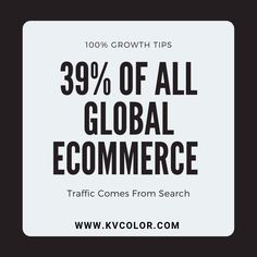 39% of all global eCommerce traffic comes from search.