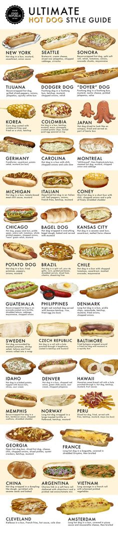 Just because I didn't know Michigan had a hot dog style. 40 different, delicious ways to eat hot dogs. The ultimate hot dog style guide! Food Truck, Cooking Tips, Cooking Recipes, Cooking Classes, Pasta Recipes, Food Porn, Dog Recipes, Recipies, Food Hacks