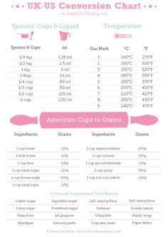 UK – US Conversion Recipe conversion chart #printable. Cups, grams, tsp, tbsp, ml, and more.