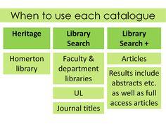Navigating the Information Jungle Part 2: Making Sense of Reading Lists
