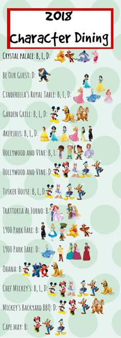 1 day in Disneyland - The Best Route Wondering which character dining experience is for you? This helpful guide will help you find the one with your favorite Disney friends! Viaje A Disney World, Disney World Tipps, World Disney, Disney World Characters, Art Disney, Walt Disney World Vacations, Disneyland Trip, Disney World Tips And Tricks, Disney Tips