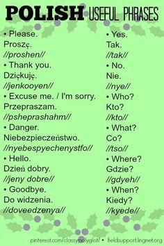 Polish vocabulary - Useful phrases Polish Words, Polish Sayings, Learn Polish, Polish Language, Polish Christmas, Visit Poland, Polish Recipes, Polish Desserts, Poland Travel