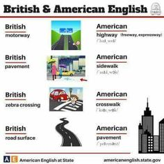British Vs American English Variations Have a look at the cooky variations between British and American English! British was dropped at American soil with the settlers. English Phrases, English Words, English Grammar, Teaching English, English Language, Second Language, English Reading, English Study, English Lessons