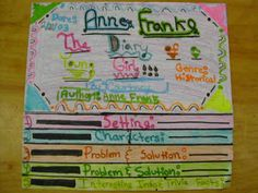 Flip Book Projects-- I did this same project in 7th grade! it was such a cool way to do a book report.