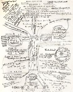 A Rare Look at Samuel Beckett's Doodle-Filled Notebooks