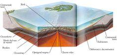 Vulkanen - IJsland Faculteit der Aard- en Levenswetenschappen