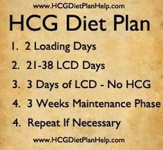 "HCG Diet...my ""D"" day starts Saturday & I couldn't be more exicted to get this baby weight off! This truly is the only diet that really works for me!!"