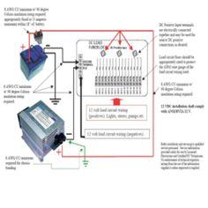 pop up camper tutorials a life saver tom pop up battery to fuse box wiring diagram