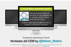 Customer Journey Map - Customer Experience - Involucrar al Cliente