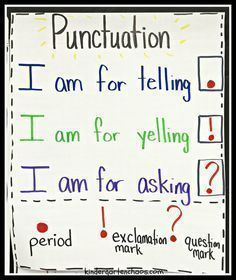 Must-Make Kindergarten Anchor Charts (Kindergarten Chaos) Do you love and use anchor charts as much as I do? Then you are going to love these Must Make Kindergarten Anchor Charts! Why anchor charts in Kindergarten? I use anchor charts almost every day Kindergarten Anchor Charts, Writing Anchor Charts, Kindergarten Literacy, Punctuation Anchor Charts, Kindergarten Language Arts, Anchor Charts First Grade, Sentence Anchor Chart, Alliteration Anchor Chart, Kindergarten Writers Workshop