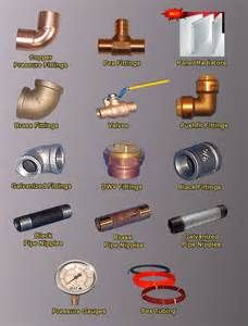 Pinning this for the iron pipe projects I have floating around in my head! Diy Air Conditioner, Residential Plumbing, Plumbing Drains, Galvanized Pipe, Plumbing Emergency, Iron Pipe, Brass Fittings, Heating And Air Conditioning, Home Repairs