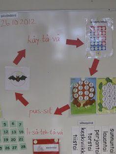 Kertailimme lukualuetta 0-5 pistetyöskentelyn muodossa. Luokassa oli kaksi opettajaa, luokanopettaja ja erityisopettaja. Luokan pulpetit ov...