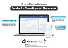5 Tips to Creating an Unbeatable Facebook Ad Campaign
