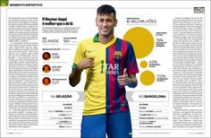 Neymar is better when playing for the National Team, Infographic by Daniel Pastori | Época Magazine