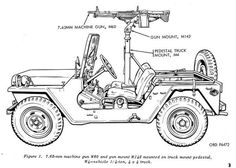Military Jeep, Military Humor, Military Weapons, Military History, 75th Ranger Regiment, Jeep Camping, Willys Mb, Vietnam War Photos, Army Vehicles