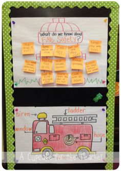 A Cupcake for the Teacher: Fire Safety anchor charts