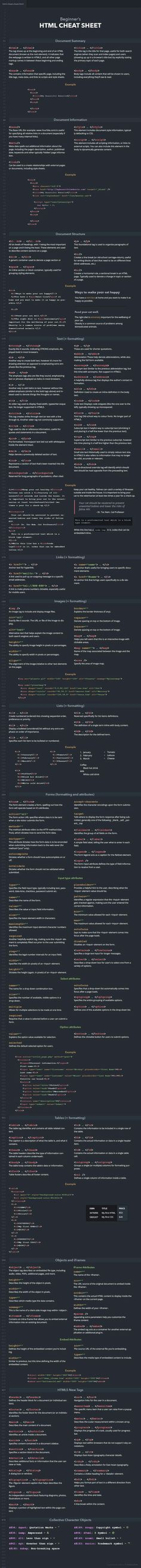 HTML beginner's  CHEAT SHEET