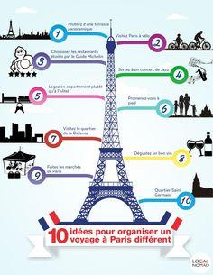 10 idées pour organiser un voyage à Paris différent