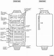 2003 mitsubishi eclipse fuse box diagram in 2020 | Mitsubishi eclipse, Fuse  box, Mitsubishi eclipse gs