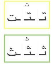 Arabic Alphabet Pdf, Arabic Lessons, Free Teaching Resources, Classical Education, Arabic Language, Learning Arabic, Arabic Words, Floral Invitation, Quran